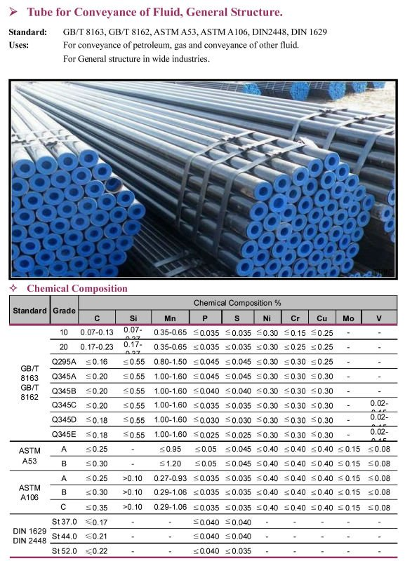 2.5 inch steel pipe